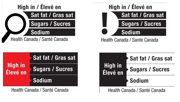 Help Choose A Front Of Package Nutrition Symbol For Canada Public